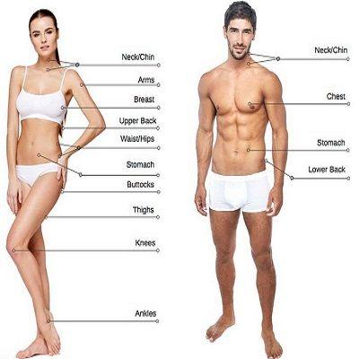How Much Vaser Liposuction Cost in Dubai & Abu Dhabi